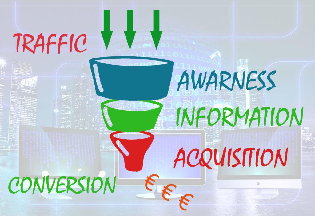 Funnel-Marketing